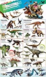 DKfindout! Dinosaurs Poster 画像