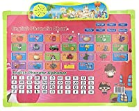 Musical Electronic Mat Board Play Alphabet ABC Musical Learning Toys Gift for Baby Children Toddlers Red [並行輸入品]