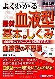 図解入門よくわかる最新血液型の基本としくみ (How‐nual Visual Guide Book)