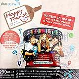 Dtac タイ プリペイド SIM カード Dtac Happy Tourist sim 7日間 3Gデータ 通信 定額 & 100B (約300円)分の 通話 付き! JAPAEMO製 マイクロ S