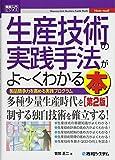図解入門ビジネス 生産技術の実践手法がよ~くわかる本[第2版]