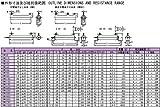 TDO抵抗器 電力形ホーロー被覆巻線抵抗器 80W RWH80G 50ΩJ (OS)