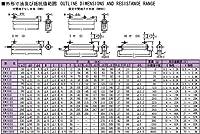 TDO抵抗器 電力形ホーロー被覆巻線抵抗器 50W RWH50G 2KΩJ (OS)