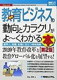 図解入門業界研究 最新教育ビジネスの動向とカラクリがよ~くわかる本[第2版]