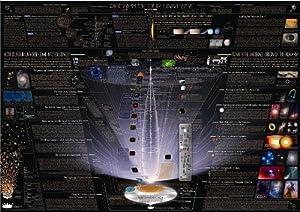 宇宙図2013 A2判