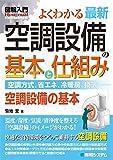 図解入門よくわかる最新空調設備の基本と仕組み (How‐nual Visual Guide Book) 画像