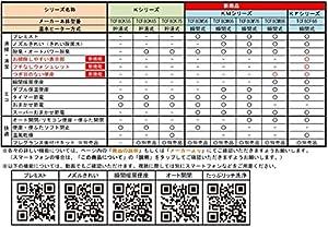 TOTO ウォシュレット Kシリーズ 貯湯式温水洗浄便座 【脱臭機能付】パステルアイボリー TCF8CK65#SC1