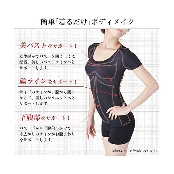 筋肉革命 コンプレッションウェア 加圧シャツ ...の紹介画像4