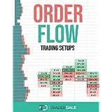 ORDER FLOW: Trading Setups