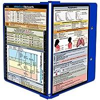 WhiteCoat clipboard-ブルー–呼吸器Edition