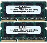 8GBメモリアップグレードfor Asus Chromebox cn60シリーズ