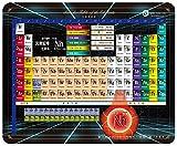 周期表マウスパッド ~113元素ニホニウム決定号~