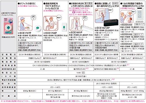 Panasonic (ECE1707P) 小電力型ワイヤレスコール卓上発信器 配線不要! 光と音でお知らせ!
