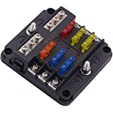 WUPP 12 Volt Fuse Block, Waterproof Boat Fuse Panel with LED Warning Indicator Damp-Proof Cover - 6 Circuits with Negative Bu