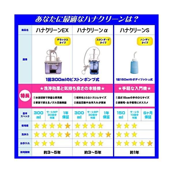サーレMP180(ハナクリーンEX・α用洗浄剤...の紹介画像4
