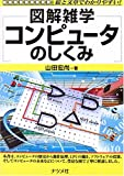 コンピュータのしくみ (図解雑学)