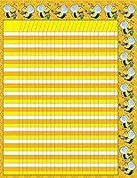 Carson Dellosa Bees Chart (6229) [並行輸入品]