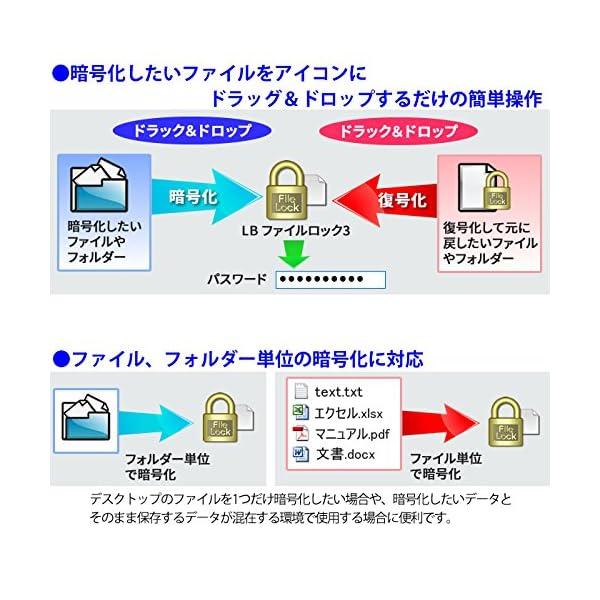 LB ファイルロック3 10ライセンスパックの紹介画像2