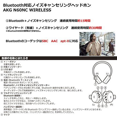 AKG N60NC WIRELESS ワイヤレスノイズキャンセリングヘッドホン Bluetooth 密閉型 AAC/apt-X対応【国内正規品】 AKGN60NCBTBLK