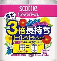 スコッティ(235)新品: ¥ 34843点の新品/中古品を見る:¥ 322より