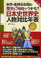中学・高校6年間の歴史を7時間でつかむ! 日本史世界史人物対比年表