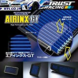 GReddy AIRINX-GT アルトワークス 15/12- 12592508