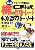 [図解]「仁科式」株の短期トレード200% マスター・ノート すぐに使える! 儲けのルール33