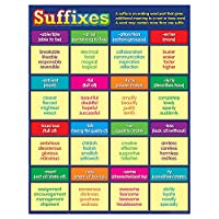 Suffixes Chart