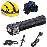 SKILHUNT H04 TIR USB Rechargeable Camping Headlamp Flashlight - 1200 Lumen, Lightweight, Compact EDC Waterproof Cree LED Head