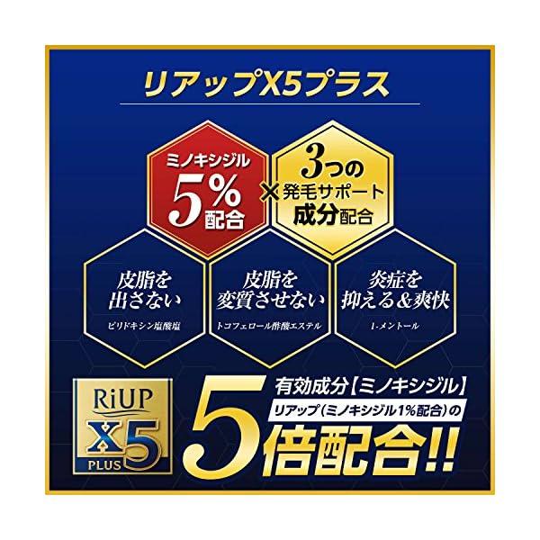 【第1類医薬品】リアップX5プラスローション ...の紹介画像4