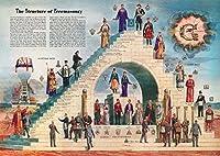 の構造Freemasonry。Masonicアート。Fineアートプリント/ポスター。 84.1cm x 59.4cm 00192