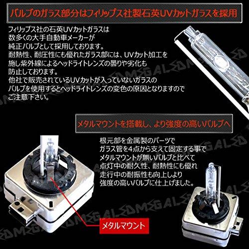 アウディ RS4 アバント 8EBNSF 対応★純正 Lowビーム HID ヘッドライト 交換用バルブ★4300k【メガLED】