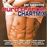Gay Happening Presents: Euro Trance Chartmix