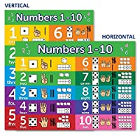 Numbers 1-10 Visual Learning Poster Chart - LAMINATED (18 x 24) [並行輸入品]