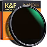 K&F Concept 可変NDフィルター 62mm ND2-ND32レンズフィルター X状ムラなし 18層ナノコーティング 99.6%高透過率 撥水撥油 薄型 減光フィルター【メーカー直営店】
