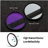 保護フィルター 40.5mm 光学ガラス 多層加工 薄枠 紫外線保護 99%透過率 K&F Concept【メーカー直営店】 画像