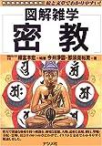 密教 (図解雑学)
