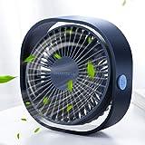 SmartDevil USB卓上扇風機 ミニ扇風機 静音 360度角度調整 風量3段階調節 USBファン パワフル送風 USBデスクファンUSB接続 節電 熱中症対策 屋内 外用(青)