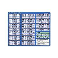 サンワサプライ ローマ字変換マウスパッド MPD-OP17RL8BL【×10セット】