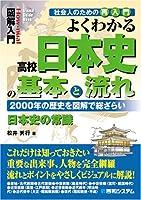 図解入門よくわかる高校日本史の基本と流れ (How‐nual Visual Guide Book)