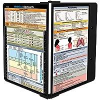WhiteCoatクリップボード–ブラックアウト–呼吸器Edition