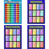 Bememo 4 Pieces Math Educational Learning Poster Charts Multiplication Tables Addition Tables Subtraction Tables Number 1-100 Poster for Preschool Toddlers