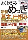 図解入門よくわかる最新めっきの基本と仕組み[第2版] (How-nual図解入門Visual Guide Book)