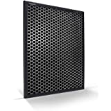 PHILIPS FY2420/30 NanoProtect Active Carbon Filter- for Philips Air Purifier Series 2000, Black