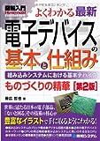 図解入門よくわかる最新電子デバイスの基本と仕組み[第2版] (How‐nual Visual Guide Book)
