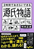 2時間でおさらいできる源氏物語(だいわ文庫)