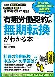 有期労働契約の無期転換がわかる本 (待ったなし! 2018年4月から本格発生!)