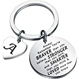 BNQL Initial Charm Keychain Alphabet Initial Letter Key Chain Inspirational Gift