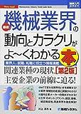 図解入門業界研究 最新機械業界の動向とカラクリがよ~くわかる本[第2版]