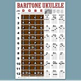 "Laminated Baritone Ukulele Fretboard Notes & Easy Beginner Chord Chart 11""x17"" Instructional Poster for Bari Uke by A New Son"